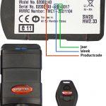 Terugroepactie Datatool S4 alarmsysteem